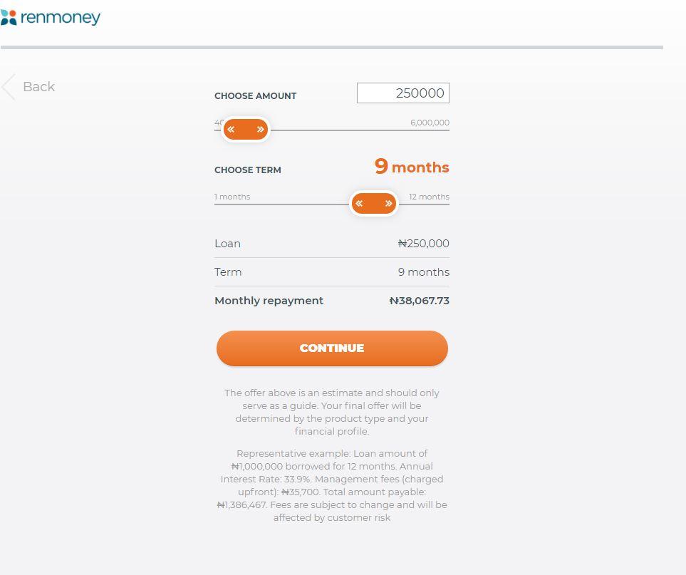 Renmoney loans